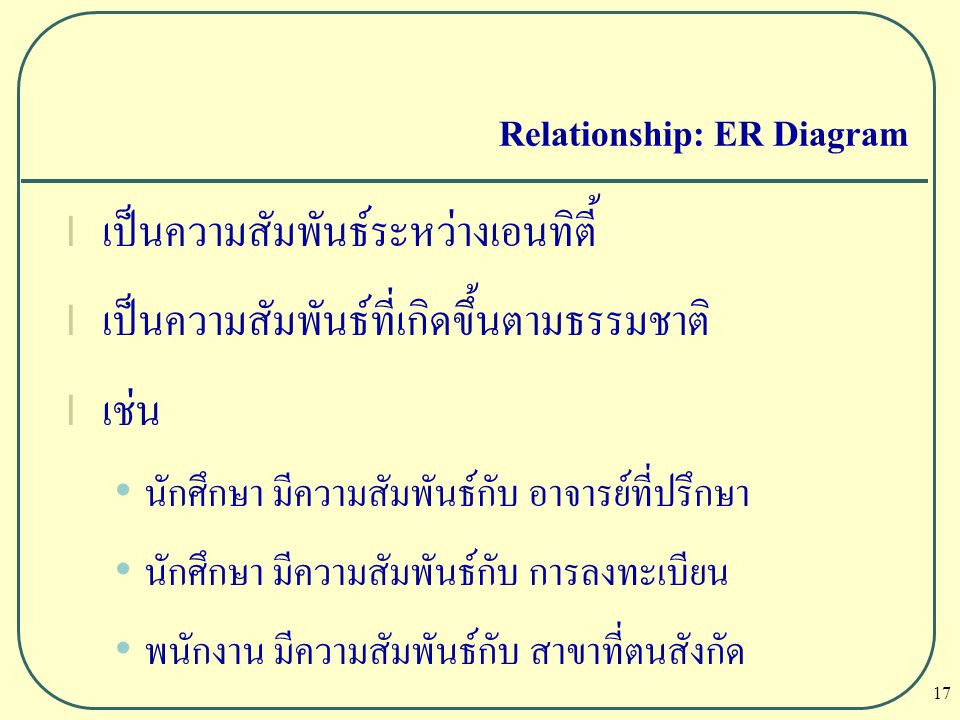 Relationship: ER Diagram