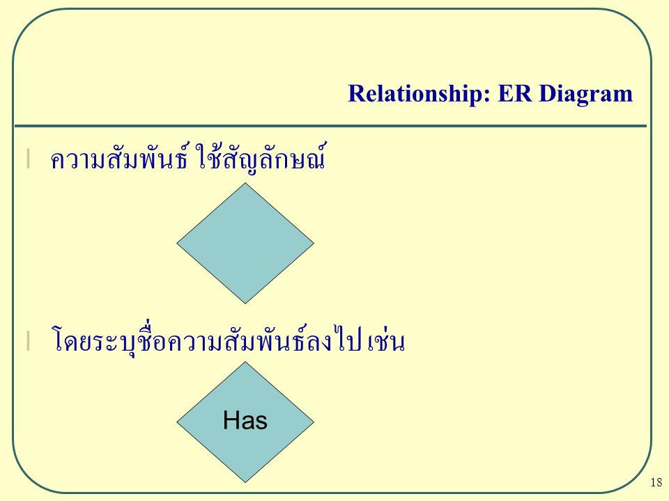 Relationship: ER Diagram