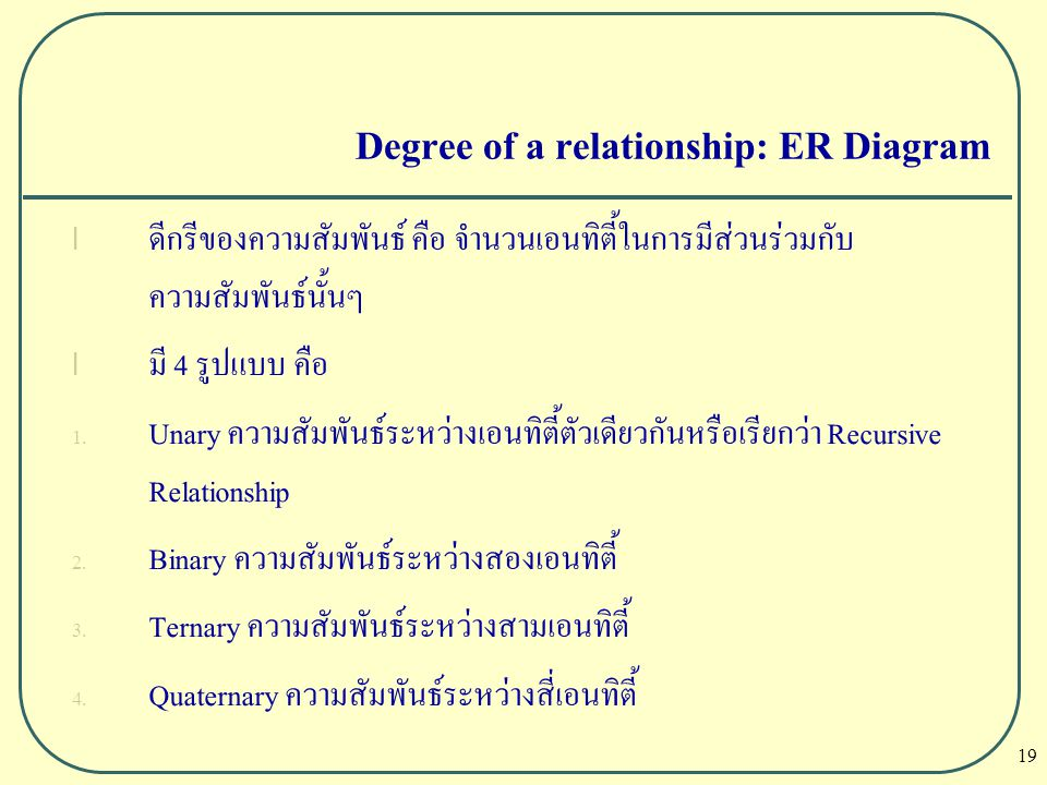 Degree of a relationship: ER Diagram