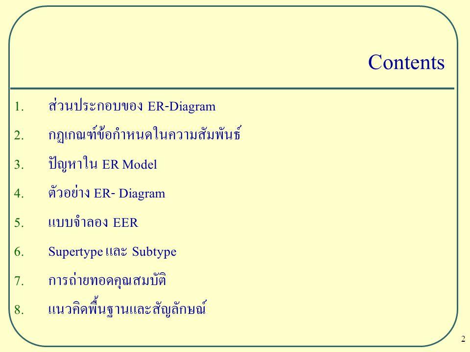 Contents ส่วนประกอบของ ER-Diagram กฏเกณฑ์ข้อกำหนดในความสัมพันธ์