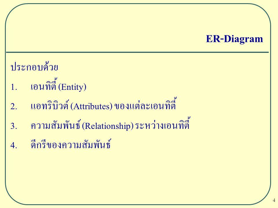 ER-Diagram ประกอบด้วย เอนทิตี้ (Entity)