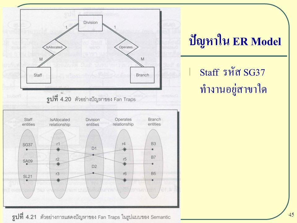 ปัญหาใน ER Model Staff รหัส SG37 ทำงานอยู่สาขาใด