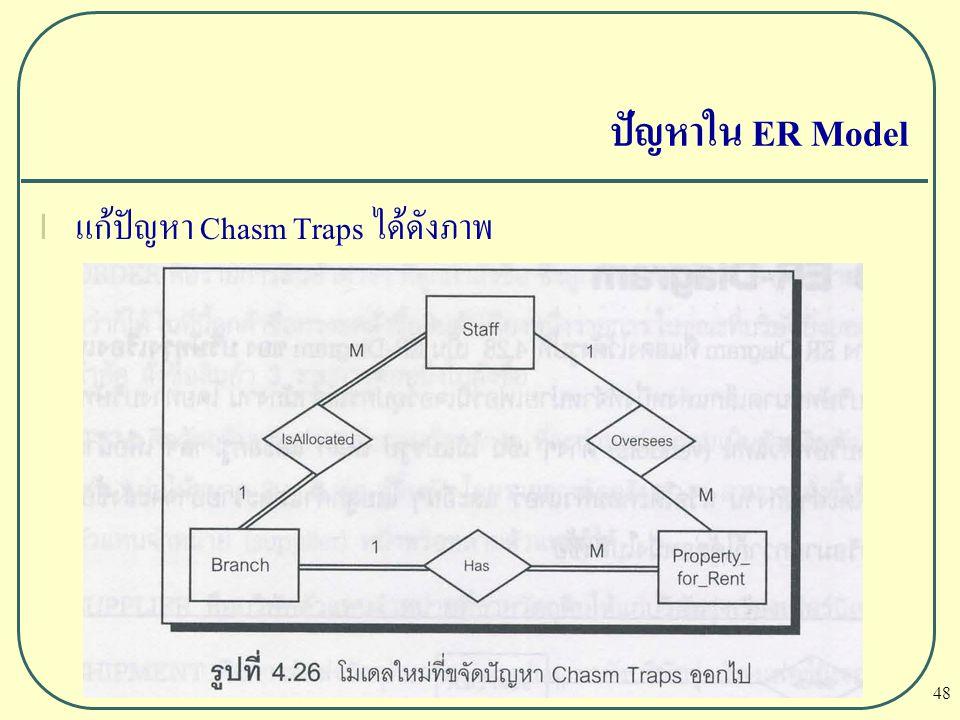 ปัญหาใน ER Model แก้ปัญหา Chasm Traps ได้ดังภาพ