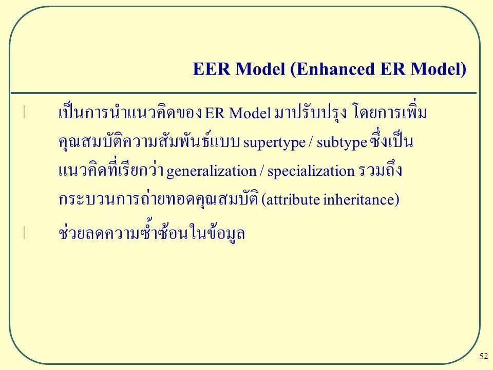 EER Model (Enhanced ER Model)