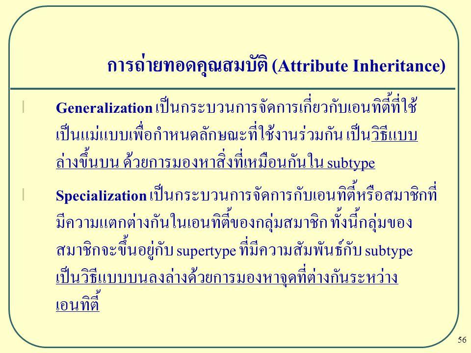 การถ่ายทอดคุณสมบัติ (Attribute Inheritance)