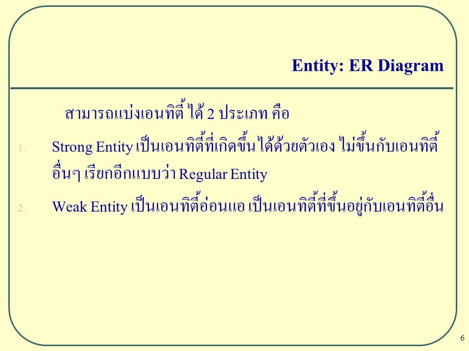 Entity: ER Diagram สามารถแบ่งเอนทิตี้ ได้ 2 ประเภท คือ