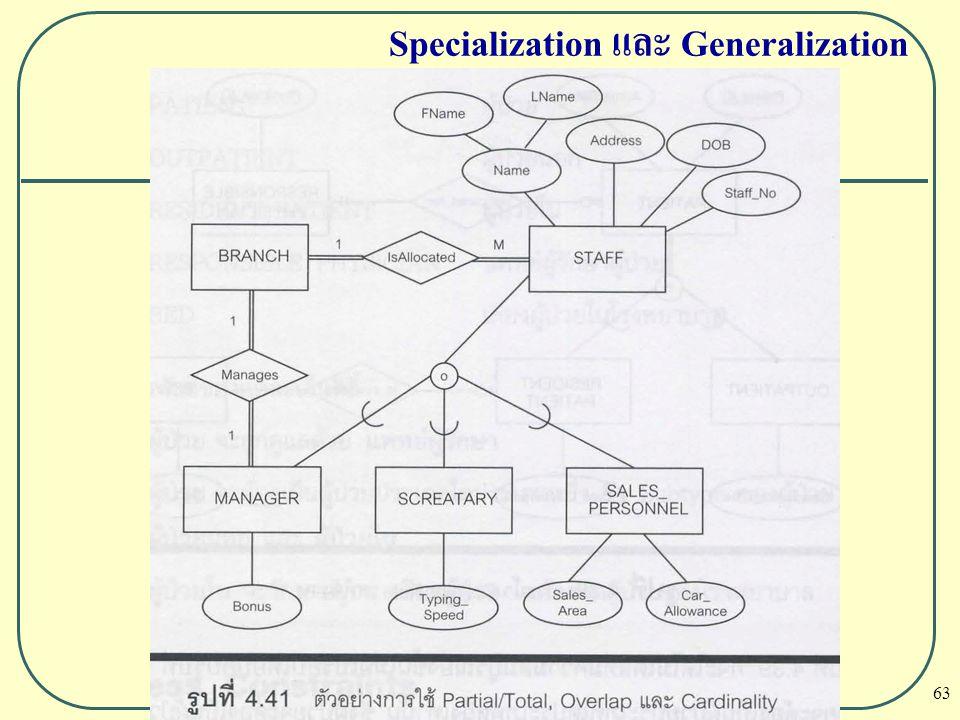 Specialization และ Generalization