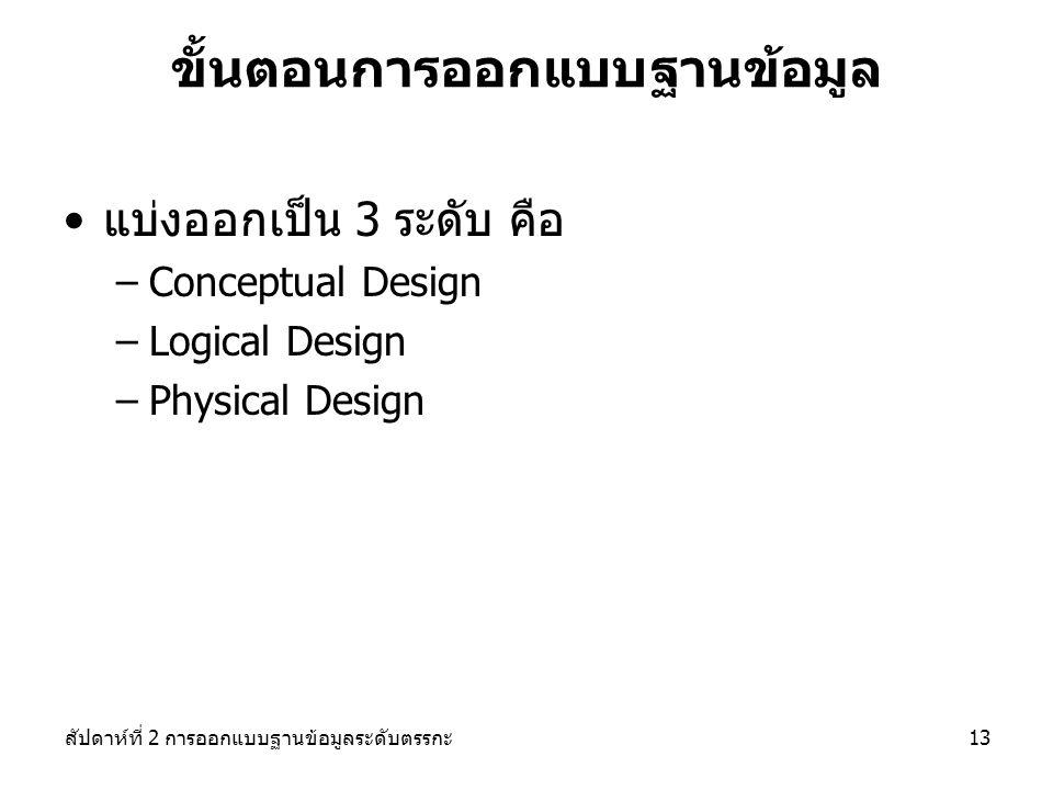 ขั้นตอนการออกแบบฐานข้อมูล