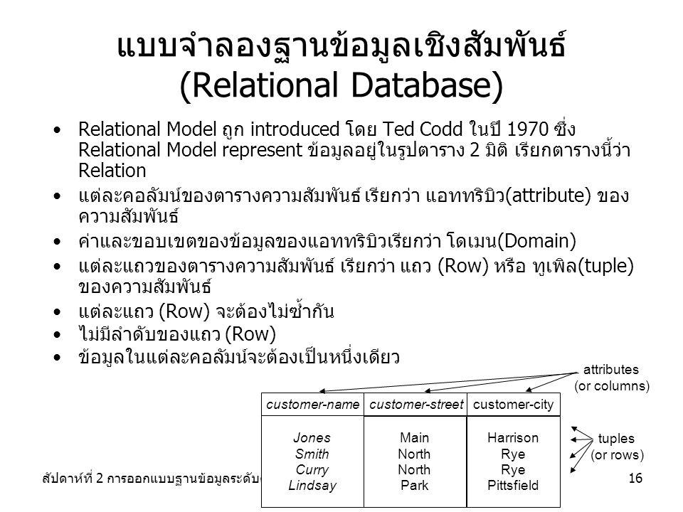 แบบจำลองฐานข้อมูลเชิงสัมพันธ์ (Relational Database)