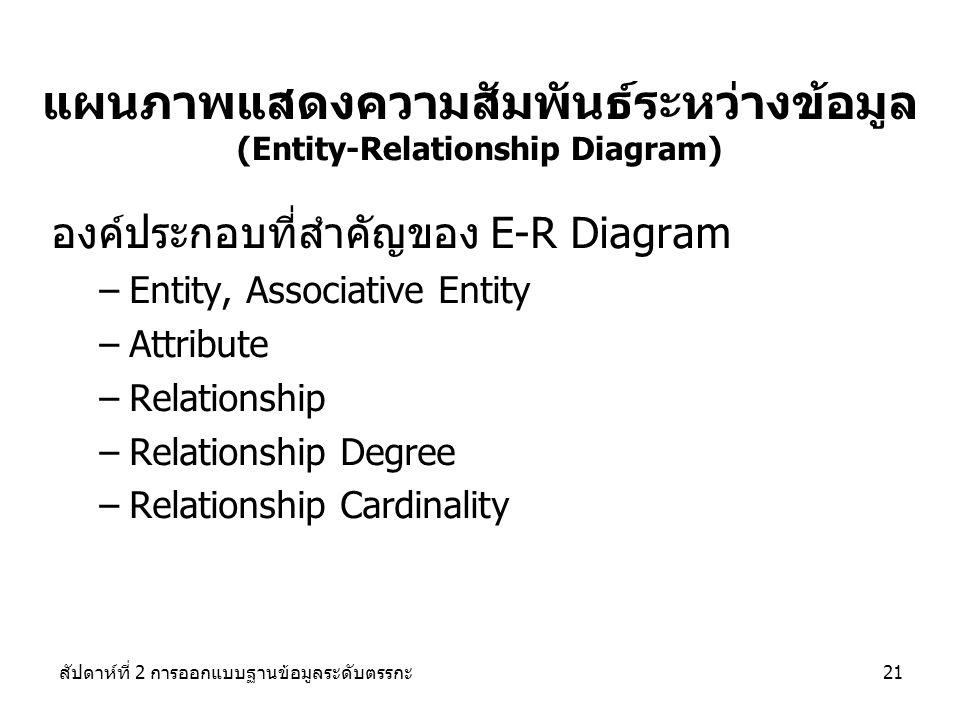 แผนภาพแสดงความสัมพันธ์ระหว่างข้อมูล (Entity-Relationship Diagram)