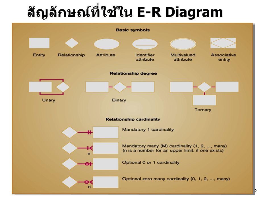 สัญลักษณ์ที่ใช้ใน E-R Diagram