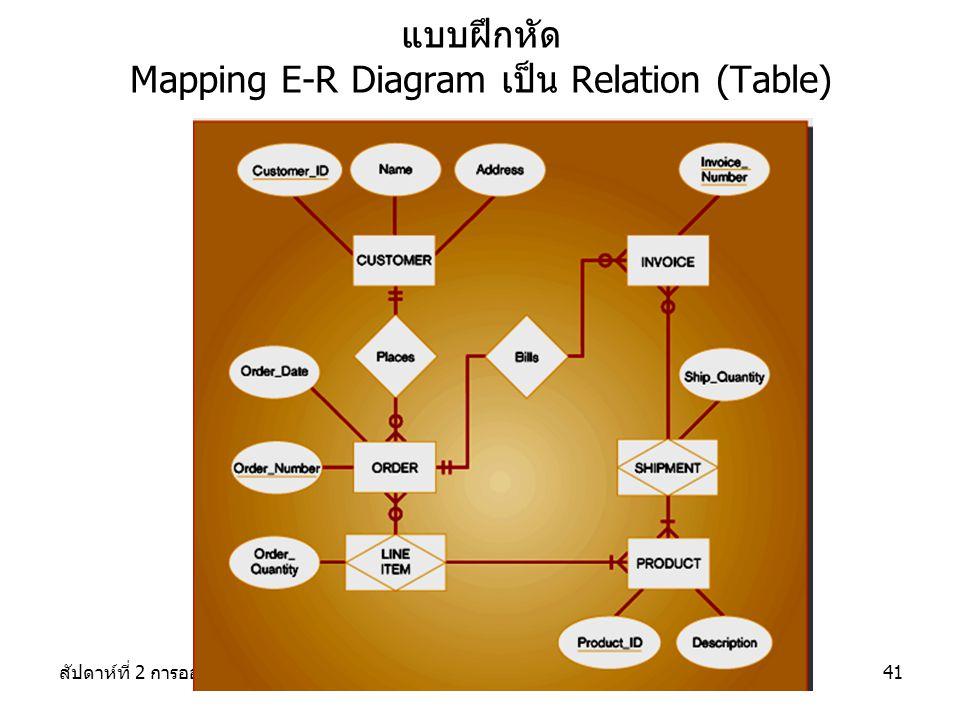แบบฝึกหัด Mapping E-R Diagram เป็น Relation (Table)