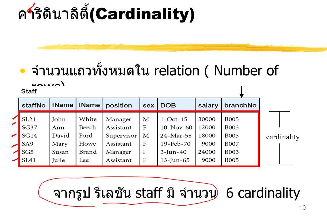 คาริดินาลิตี้(Cardinality)