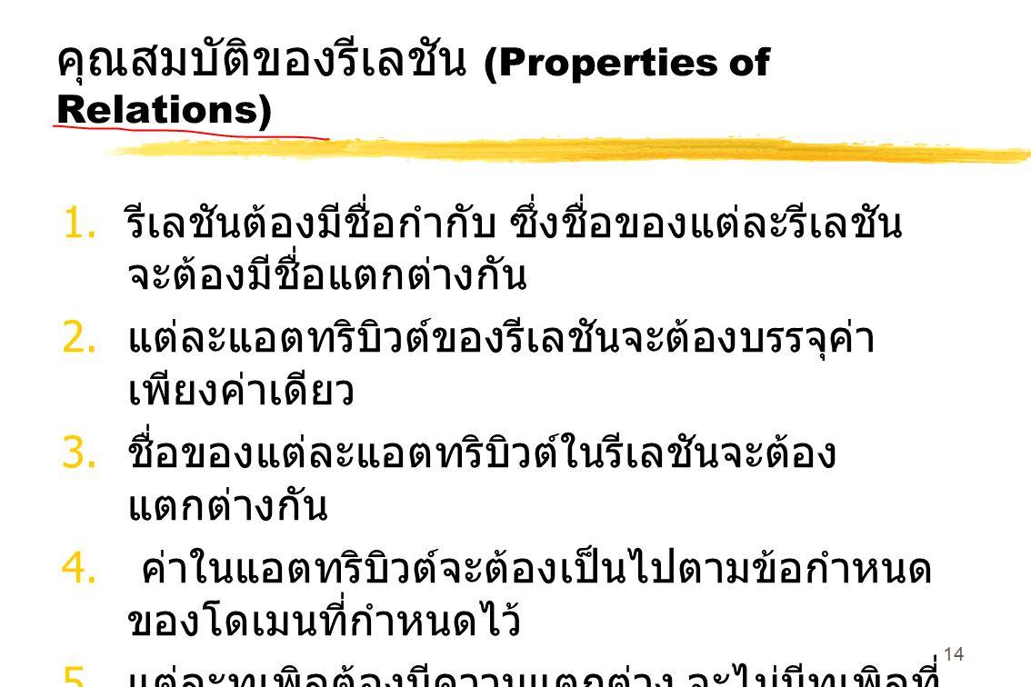 คุณสมบัติของรีเลชัน (Properties of Relations)