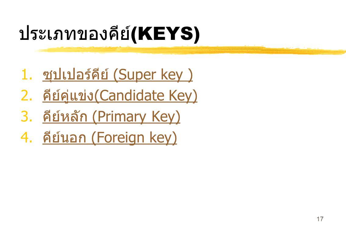 ประเภทของคีย์(KEYS) ซุปเปอร์คีย์ (Super key )