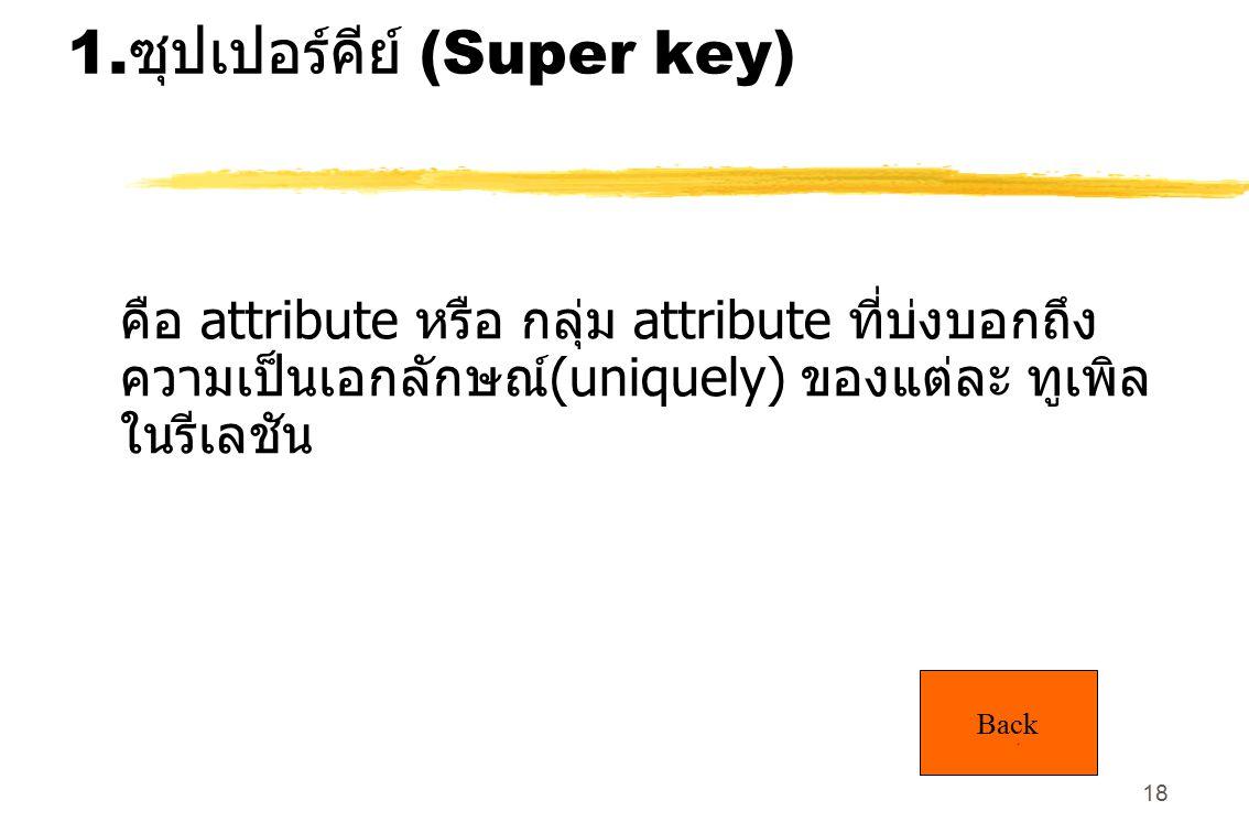 1.ซุปเปอร์คีย์ (Super key)