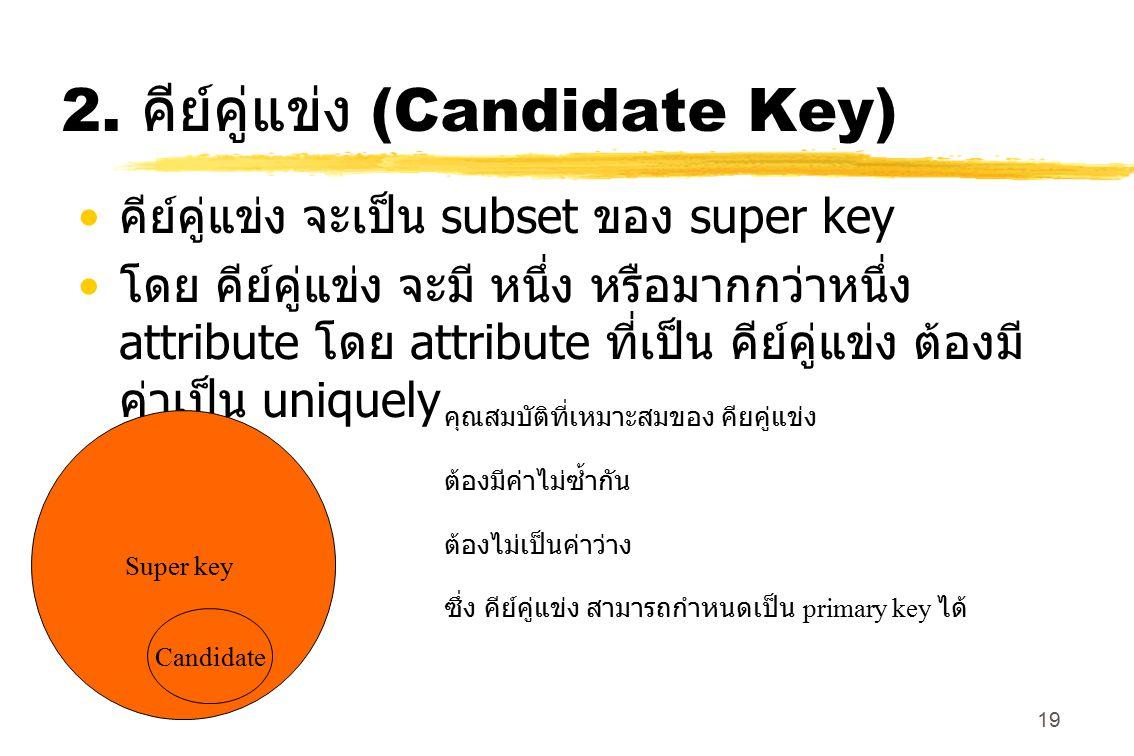 2. คีย์คู่แข่ง (Candidate Key)