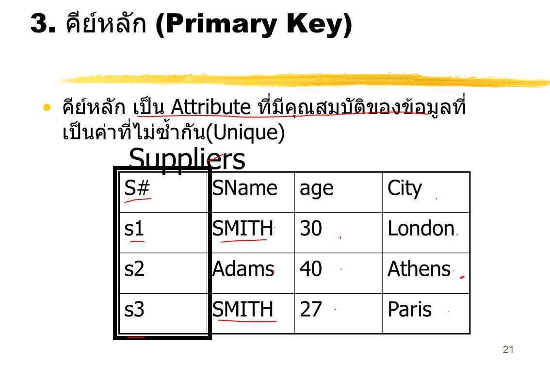 3. คีย์หลัก (Primary Key)