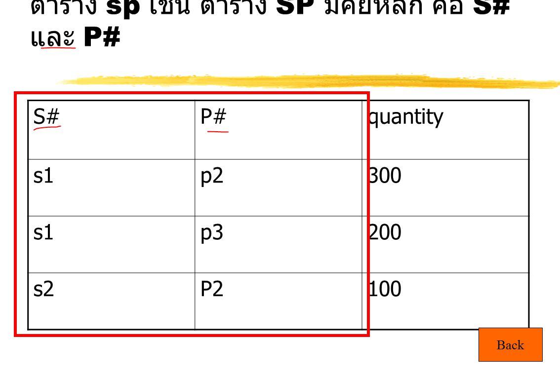 ตาราง sp เช่น ตาราง SP มีคีย์หลัก คือ S# และ P#