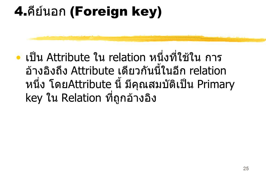 4.คีย์นอก (Foreign key)
