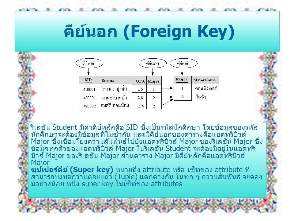 คีย์นอก (Foreign Key)