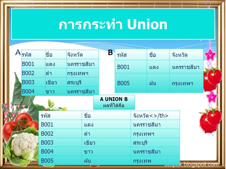 การกระทำ Union A B รหัส ชื่อ จังหวัด B001 แดง นครราชสีมา B002 ดำ