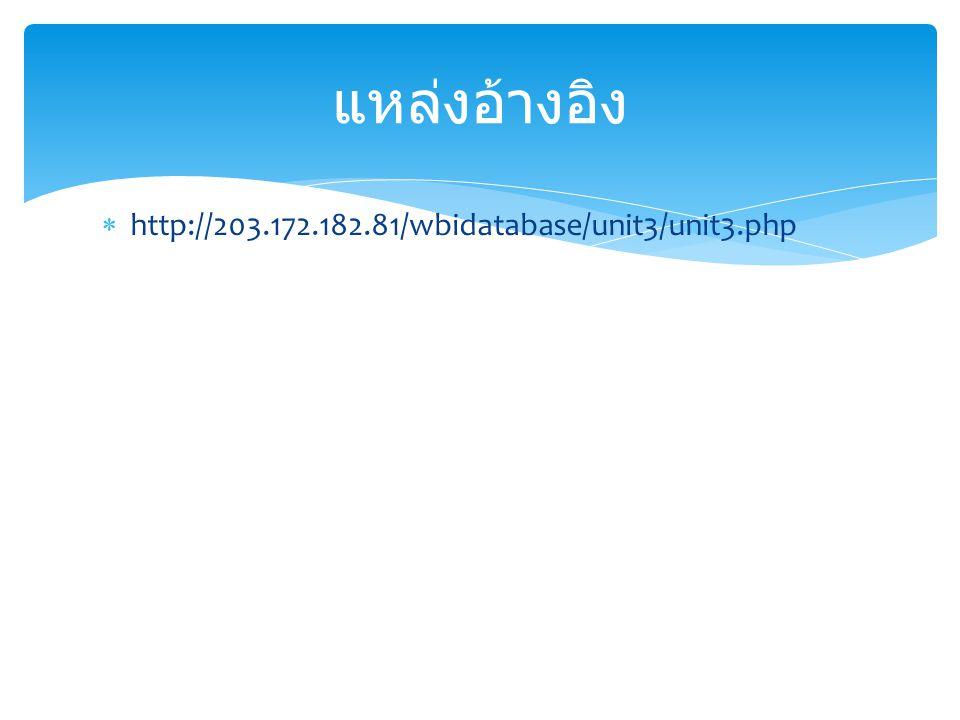 แหล่งอ้างอิง http://203.172.182.81/wbidatabase/unit3/unit3.php
