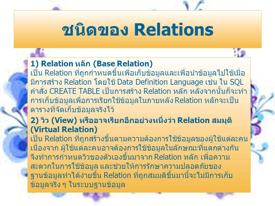 ชนิดของ Relations