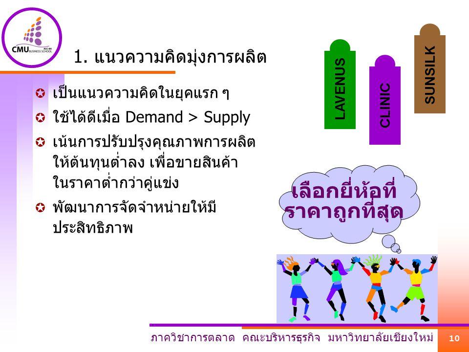 1. แนวความคิดมุ่งการผลิต