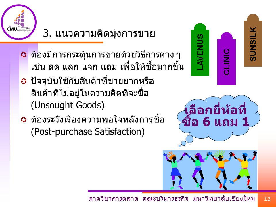 3. แนวความคิดมุ่งการขาย