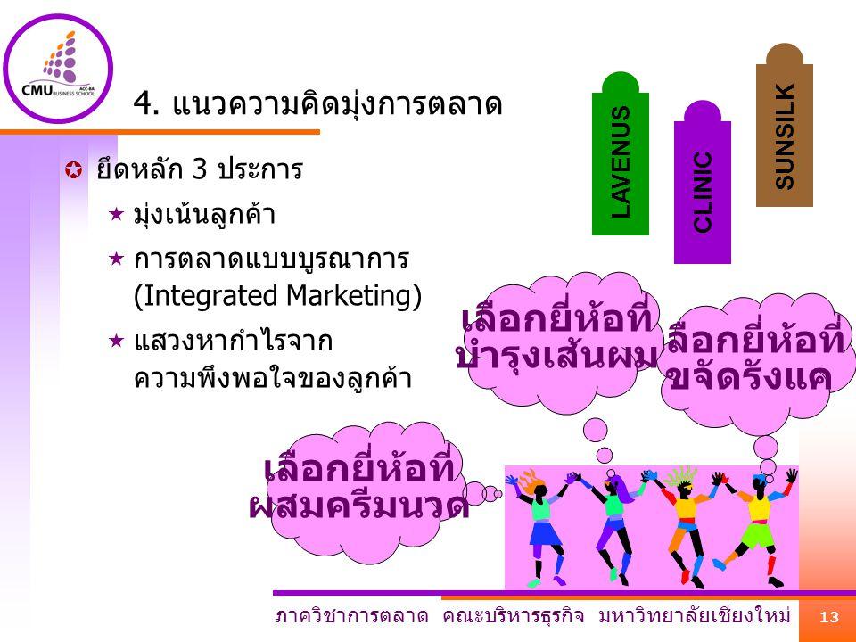 4. แนวความคิดมุ่งการตลาด