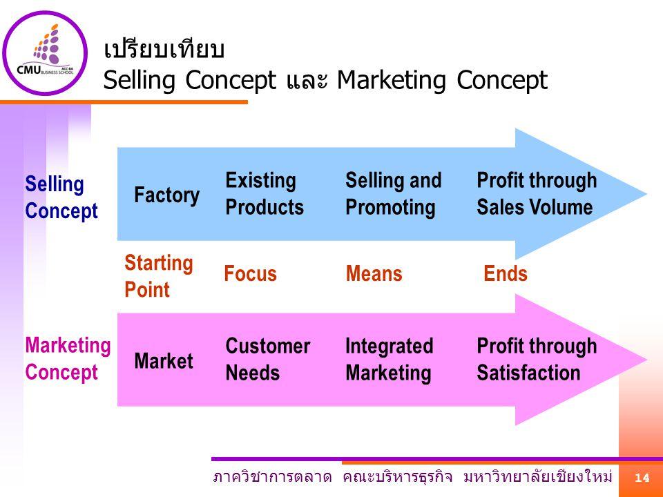 เปรียบเทียบ Selling Concept และ Marketing Concept