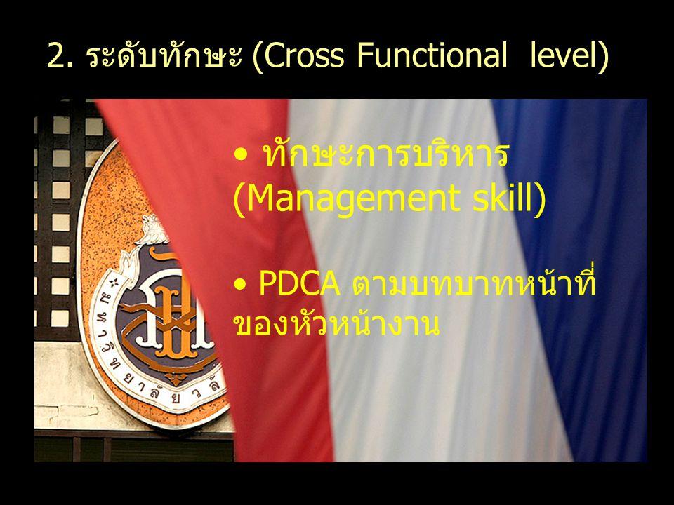 ทักษะการบริหาร (Management skill)