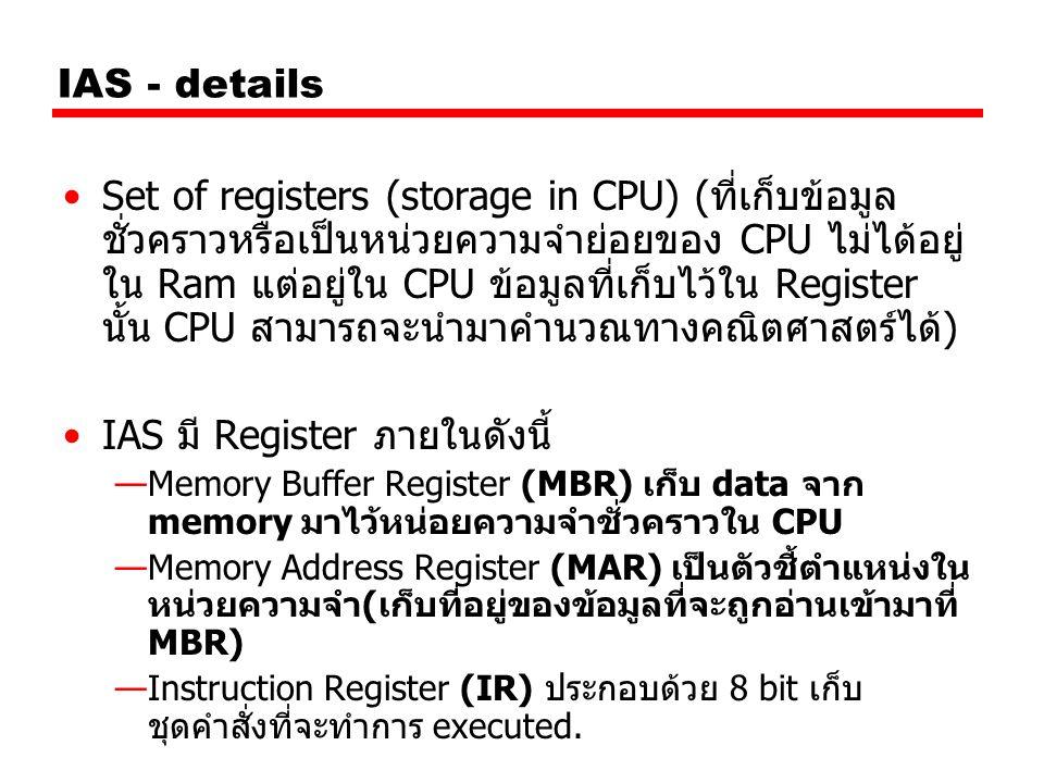 IAS มี Register ภายในดังนี้