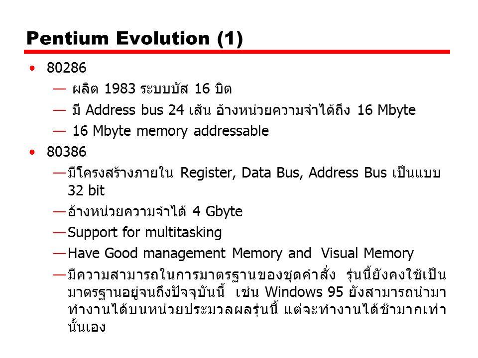 Pentium Evolution (1) 80286 ผลิต 1983 ระบบบัส 16 บิต