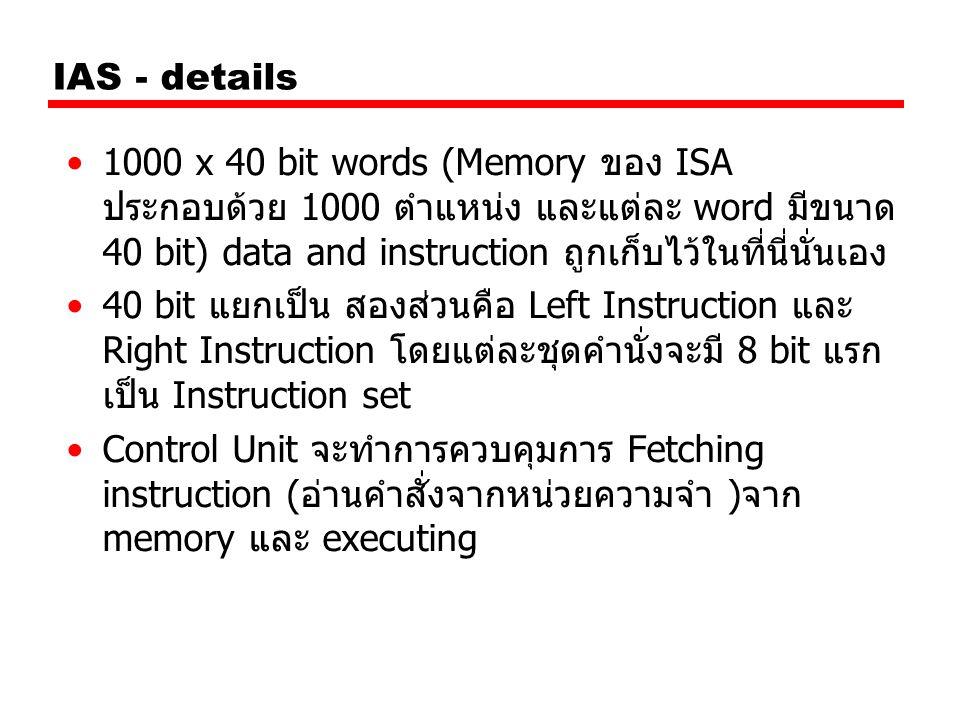 IAS - details 1000 x 40 bit words (Memory ของ ISA ประกอบด้วย 1000 ตำแหน่ง และแต่ละ word มีขนาด 40 bit) data and instruction ถูกเก็บไว้ในที่นี่นั่นเอง.