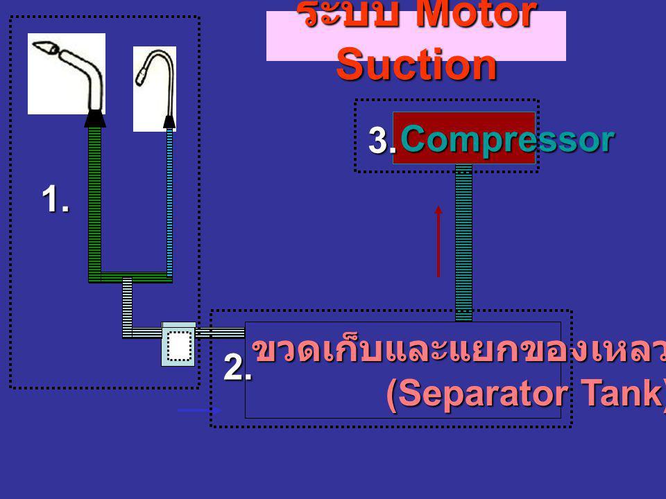 ระบบ Motor Suction 3. Compressor 1. ขวดเก็บและแยกของเหลวที่ดูด 2.