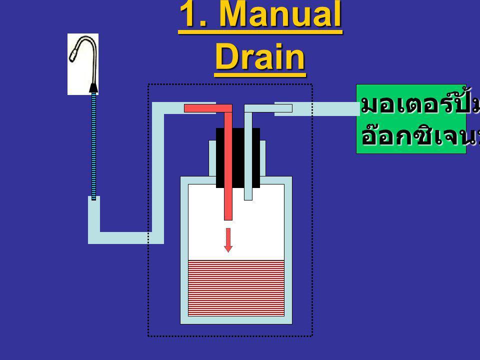 1. Manual Drain มอเตอร์ปั้มให้ อ๊อกซิเจนปลา