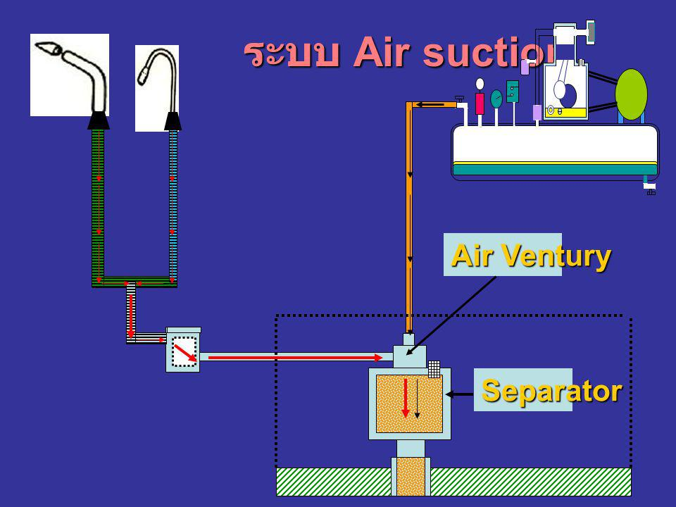 Air Ventury Separator ระบบ Air suction