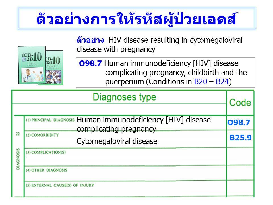 ตัวอย่างการให้รหัสผู้ป่วยเอดส์