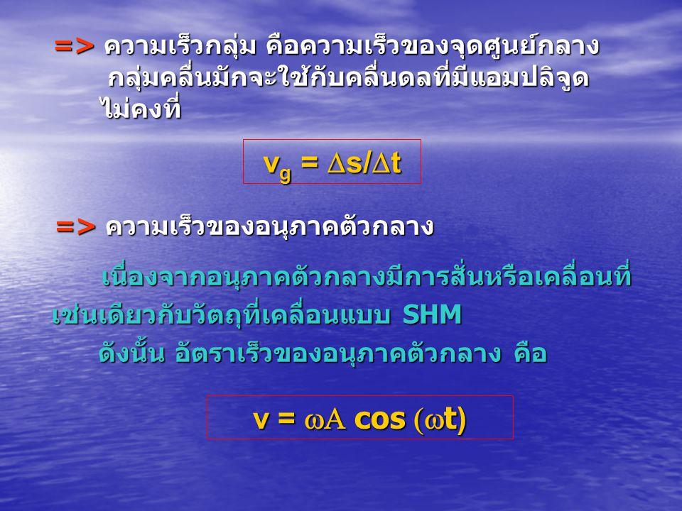 => ความเร็วของอนุภาคตัวกลาง