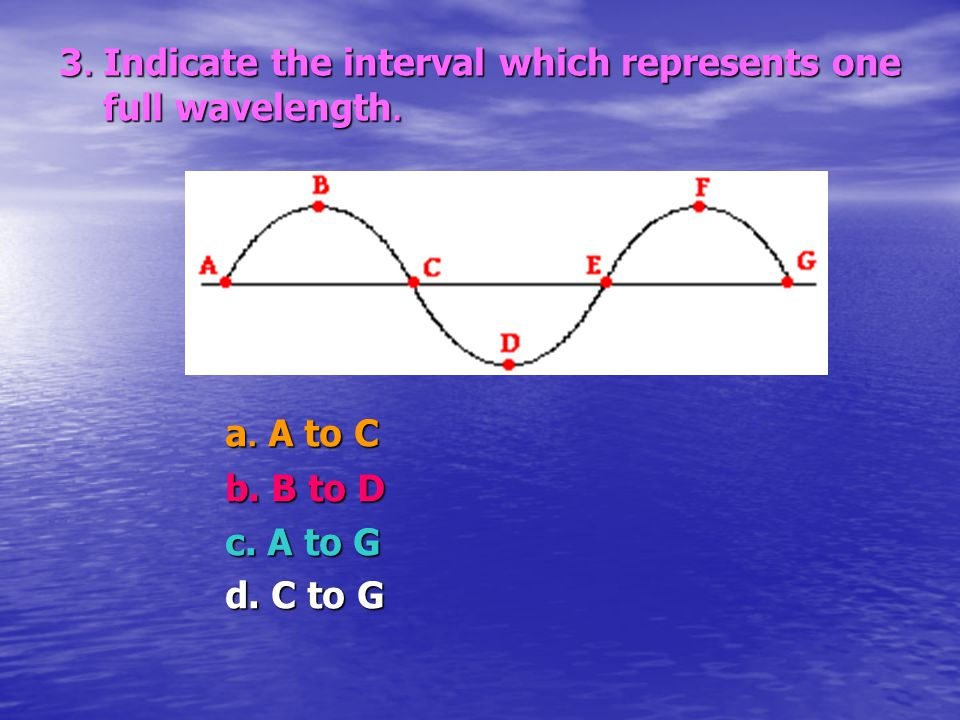 3. Indicate the interval which represents one full wavelength.