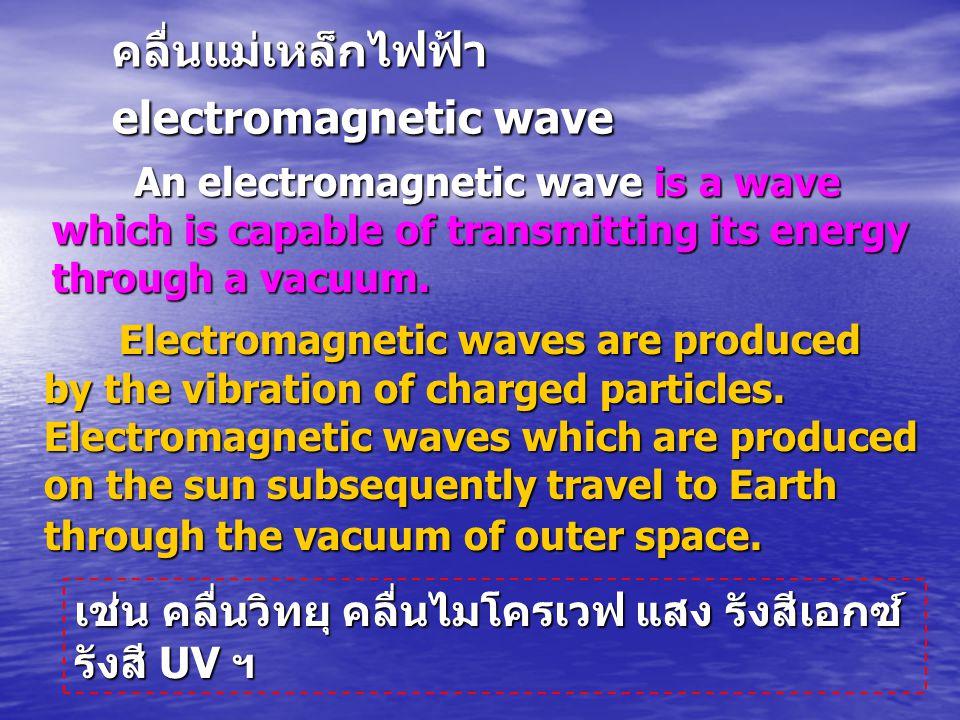 คลื่นแม่เหล็กไฟฟ้า electromagnetic wave