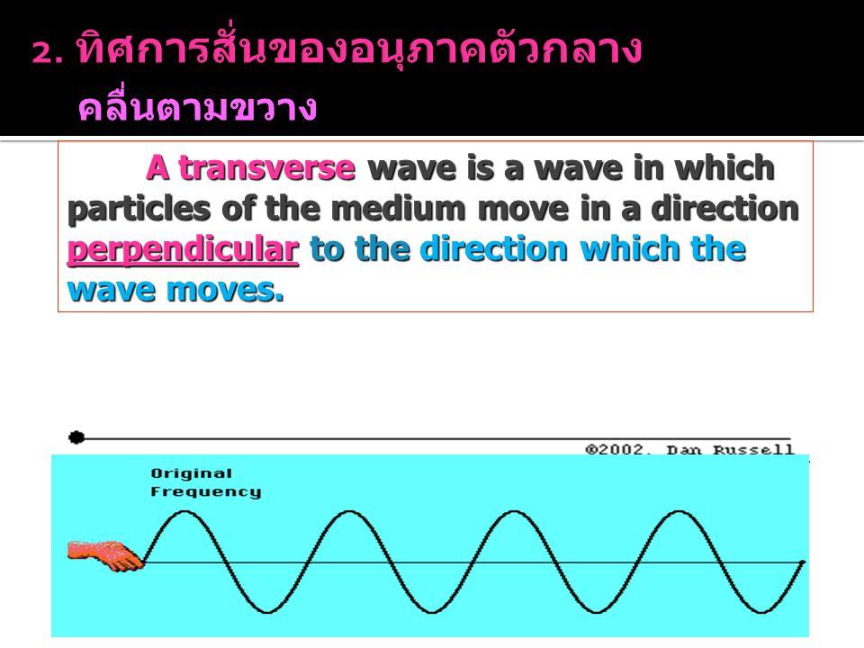 2. ทิศการสั่นของอนุภาคตัวกลาง
