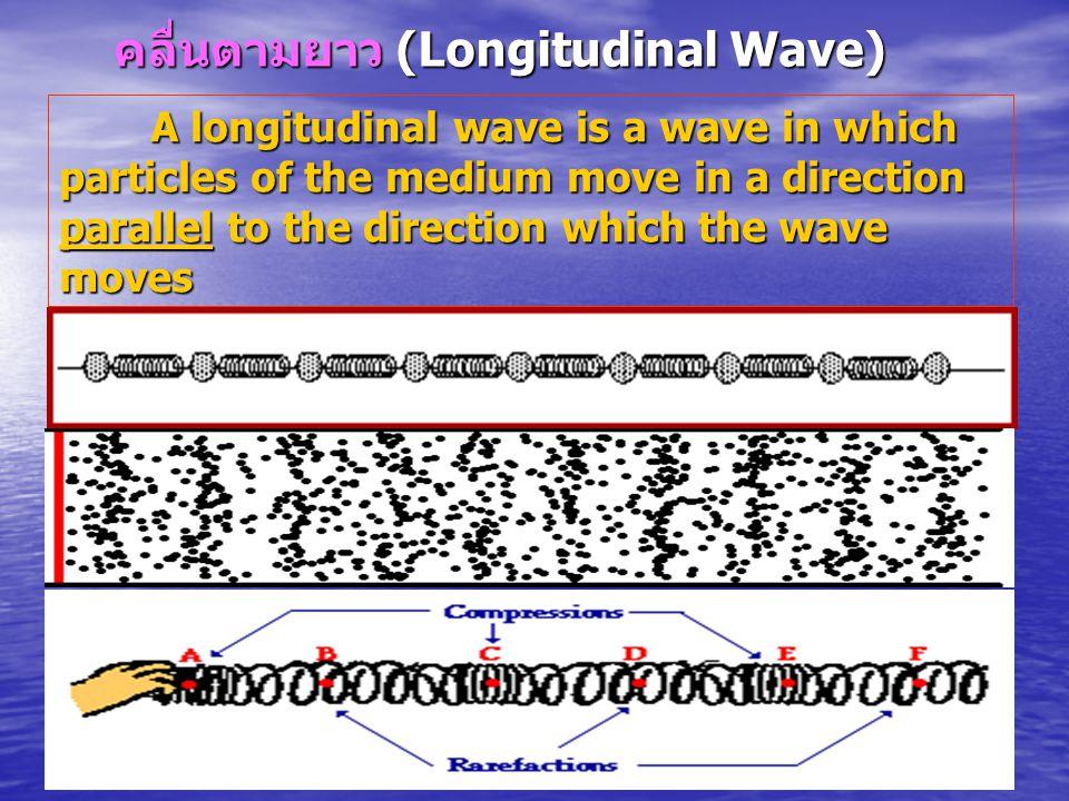 คลื่นตามยาว (Longitudinal Wave)