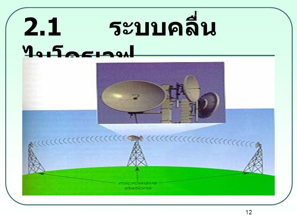 2.1 ระบบคลื่นไมโครเวฟ