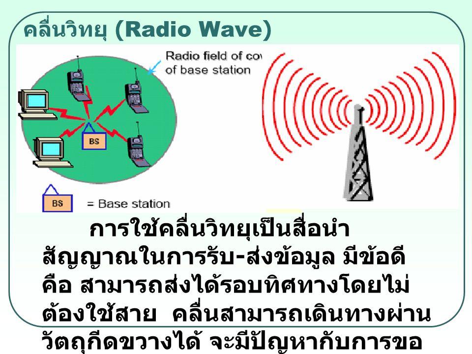คลื่นวิทยุ (Radio Wave)