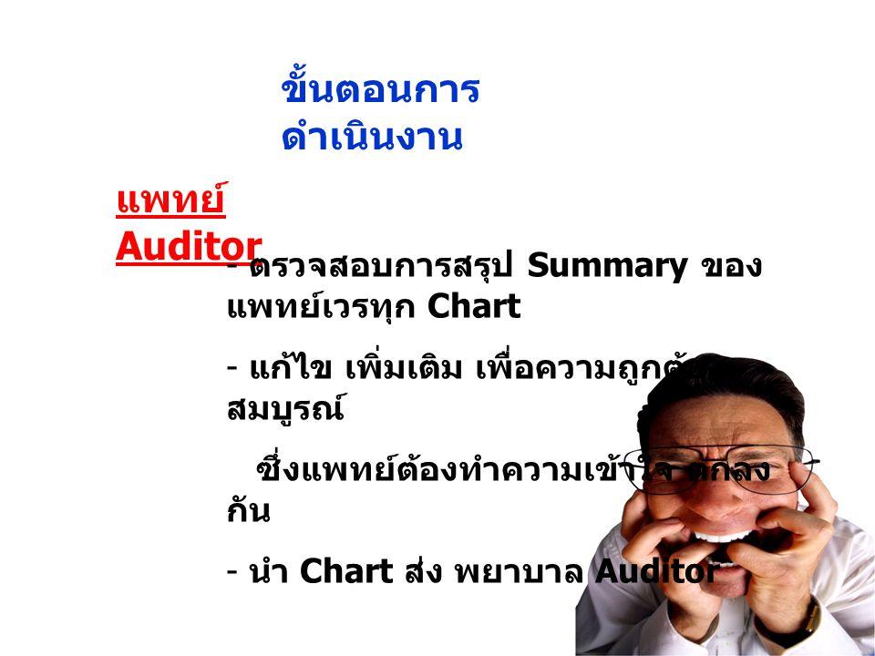 ขั้นตอนการดำเนินงาน แพทย์ Auditor