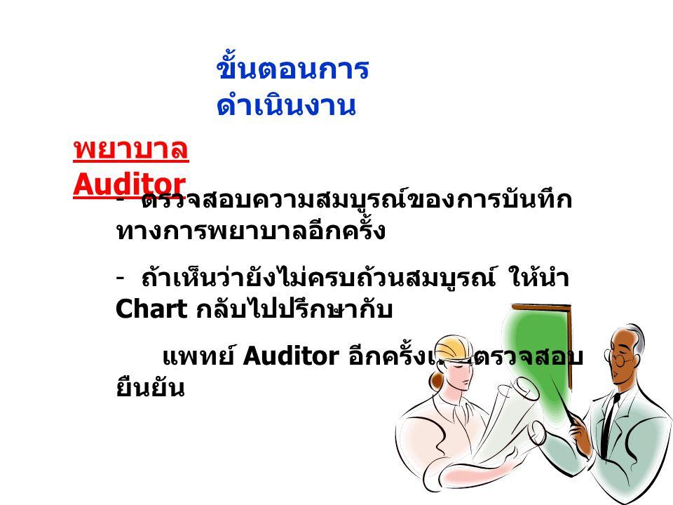ขั้นตอนการดำเนินงาน พยาบาล Auditor