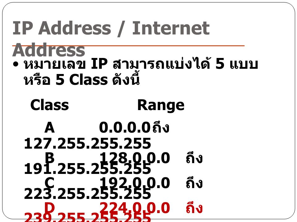 IP Address / Internet Address